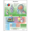 Picture of Headaches Chart